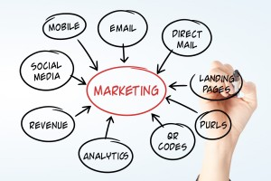 integrated_marketing_diagram